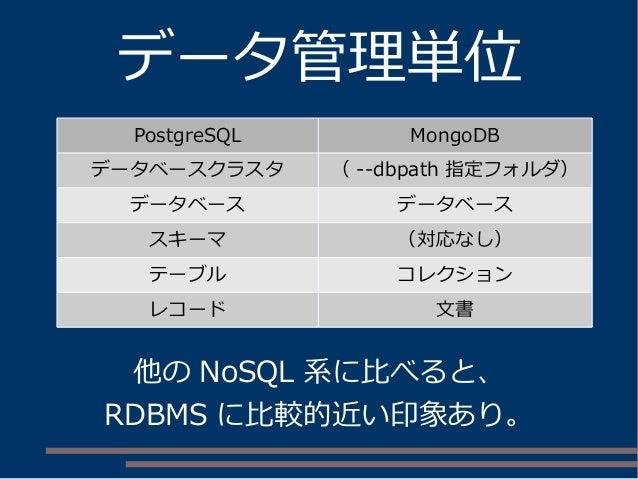 データ管理単位 PostgreSQL MongoDB データベースクラスタ ( --dbpath 指定フォルダ) データベース データベース スキーマ (対応なし) テーブル コレクション レコード 文書 他の NoSQL 系に比べると、 RD...