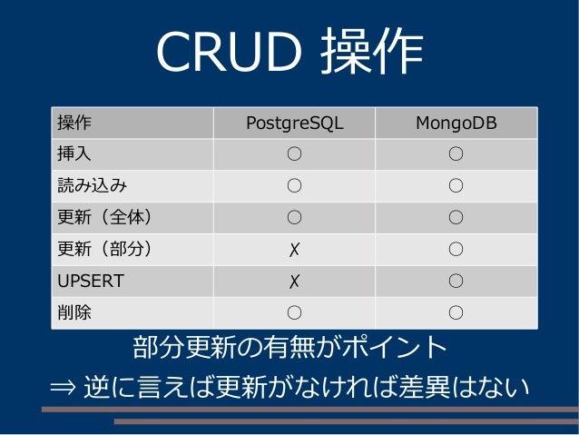 CRUD 操作 操作 PostgreSQL MongoDB 挿入 ○ ○ 読み込み ○ ○ 更新(全体) ○ ○ 更新(部分) ✗ ○ UPSERT ✗ ○ 削除 ○ ○ 部分更新の有無がポイント ⇒ 逆に言えば更新がなければ差異はない