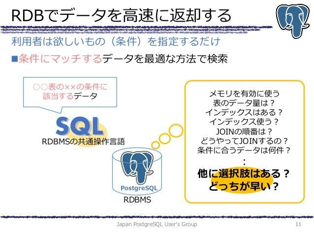 RDBでデータを高速に返却する 条件にマッチするデータを最適な方法で検索 Japan PostgreSQL User's Group 11 利用者は欲しいもの(条件)を指定するだけ RDBMS PostgreSQL SQLSQLRDBMSの共...