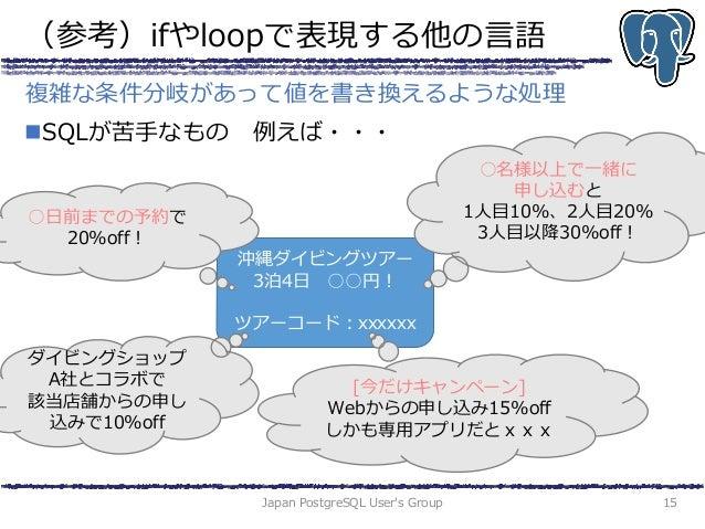 (参考)ifやloopで表現する他の言語 SQLが苦手なもの 例えば・・・ Japan PostgreSQL User's Group 15 複雑な条件分岐があって値を書き換えるような処理 沖縄ダイビングツアー 3泊4日 ○○円! ツアーコー...