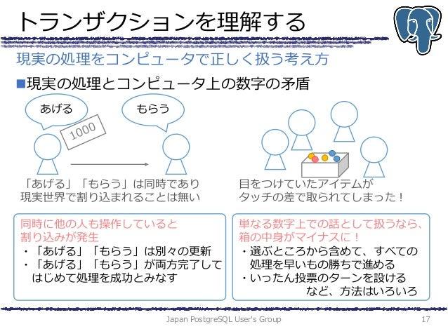 トランザクションを理解する 現実の処理とコンピュータ上の数字の矛盾 Japan PostgreSQL User's Group 17 現実の処理をコンピュータで正しく扱う考え方 目をつけていたアイテムが タッチの差で取られてしまった! 単なる...