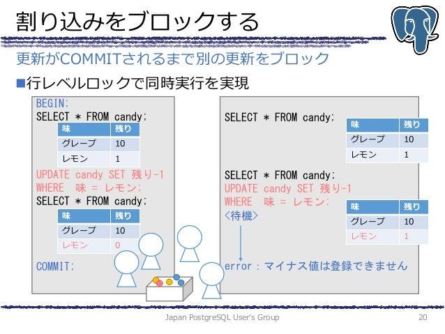 割り込みをブロックする 行レベルロックで同時実行を実現 Japan PostgreSQL User's Group 20 更新がCOMMITされるまで別の更新をブロック BEGIN; SELECT * FROM candy; UPDATE c...