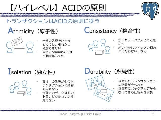 【ハイレベル】ACIDの原則 Japan PostgreSQL User's Group 21 トランザクションはACIDの原則に従う Atomicity(原子性) • 一連の処理をひとま とめにし、それ以上 分解できない • 同時にcommi...