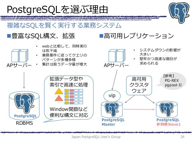 PostgreSQLを選ぶ理由 豊富なSQL構文、拡張 高可用レプリケーション Japan PostgreSQL User's Group 24 複雑なSQLを賢く実行する業務システム RDBMS PostgreSQL APサーバー • w...