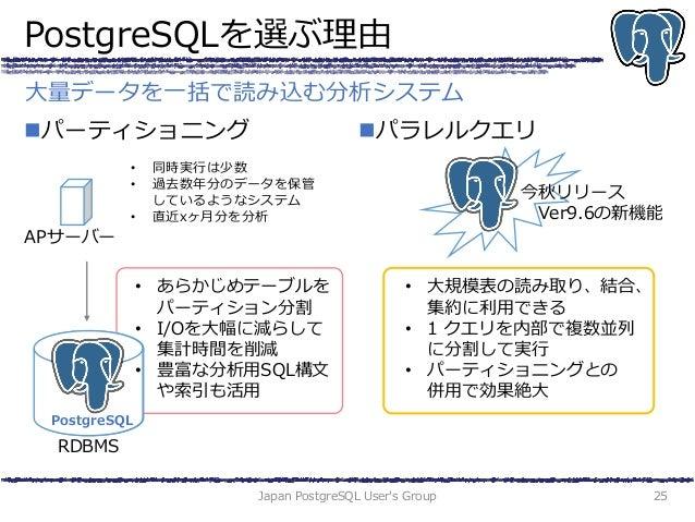 PostgreSQLを選ぶ理由 パーティショニング パラレルクエリ Japan PostgreSQL User's Group 25 大量データを一括で読み込む分析システム RDBMS PostgreSQL APサーバー • 同時実行は少数...