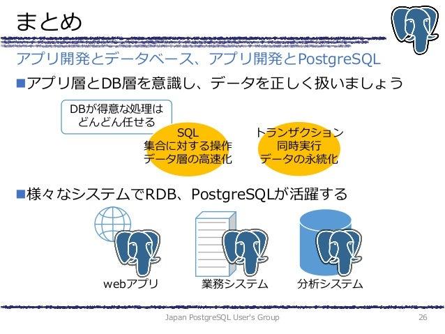 まとめ アプリ層とDB層を意識し、データを正しく扱いましょう 様々なシステムでRDB、PostgreSQLが活躍する Japan PostgreSQL User's Group 26 アプリ開発とデータベース、アプリ開発とPostgreSQ...