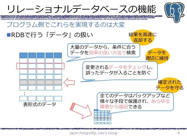 リレーショナルデータベースの機能 RDBで行う「データ」の扱い Japan PostgreSQL User's Group 8 プログラム側でこれらを実現するのは大変 結果を高速に 返却する データを 適切に維持 確定された データを守る 表...