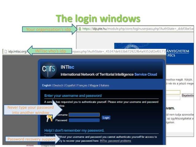 Group administration form Function title Main menu user  Context menu  online  sponsors  IForm