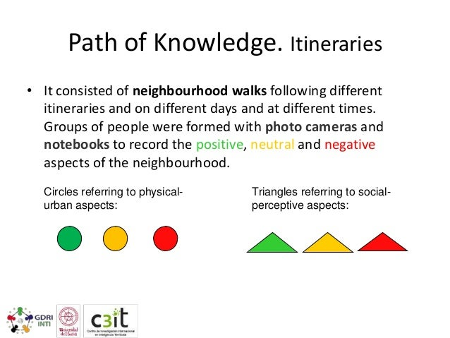 Path of Knowledge. Itineraries • It consisted of neighbourhood walks following different itineraries and on different days...