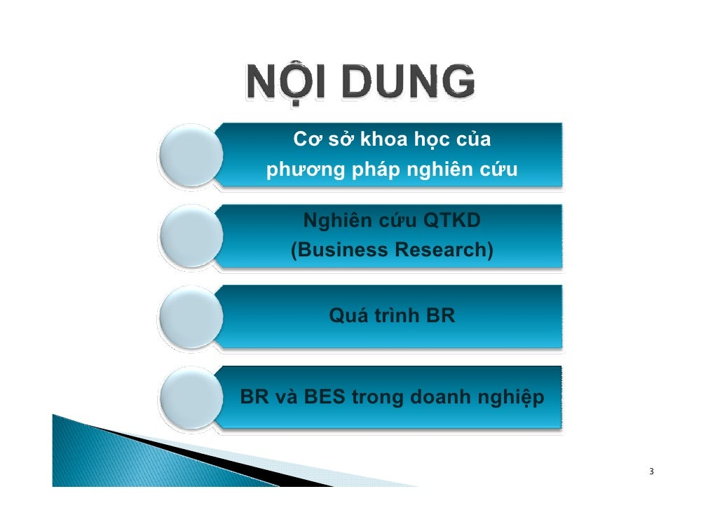 business research method 1 Research methods for business and management edinburgh business school v contents module 1 research methods and dissertations 1/1 11 manager and research 1/1 12 your own research project 1/6.