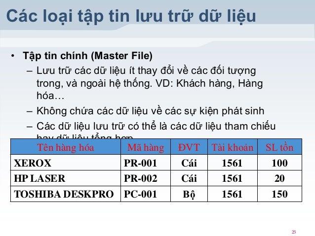 Các loại tập tin lưu trữ dữ liệu • Tập tin chính (Master File) – Lưu trữ các dữ liệu ít thay đổi về các đối tượng trong, v...