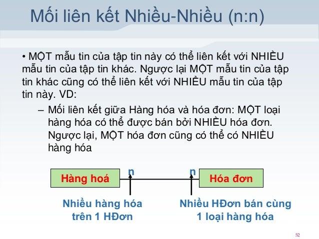 Mối liên kết Nhiều-Nhiều (n:n) • MỘT mẫu tin của tập tin này có thể liên kết với NHIỀU mẫu tin của tập tin khác. Ngược lại...