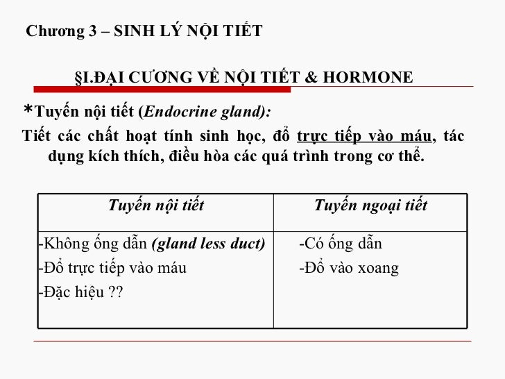 Chương 3 – SINH LÝ NỘI TIẾT <ul><li>* Tuyến nội tiết ( Endocrine gland): </li></ul><ul><li>Tiết các chất hoạt tính sinh họ...