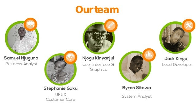 Samuel Njuguna  Business Analyst  Stephanie Gaku  Njogu Kinyanjui  User Interface & Graphics  Our team  Jack Kinga  Byron ...