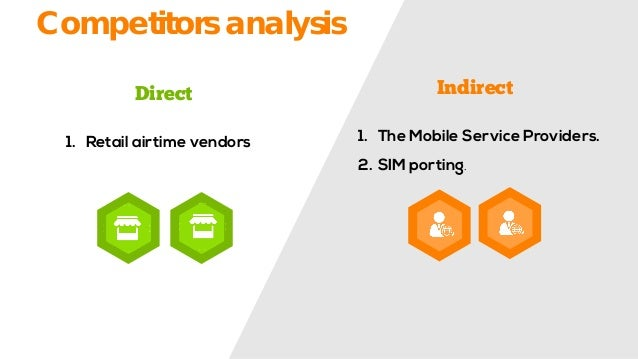 Direct  1.Retail airtime vendors  Indirect  1.The Mobile Service Providers.  2.SIM porting.  Competitors analysis