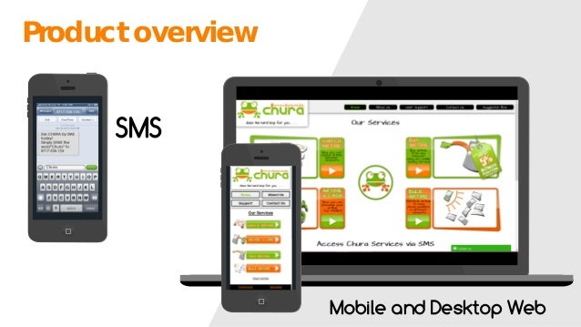 Product overview  SMS  Mobile and Desktop Web