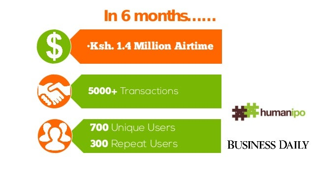 In 6 months……  300  Repeat Users  •Ksh. 1.4 Million Airtime  5000+ Transactions  700Unique Users300Repeat Users