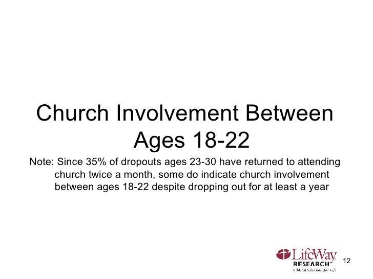 <ul><li>Church Involvement Between Ages 18-22 </li></ul><ul><li>Note: Since 35% of dropouts ages 23-30 have returned to at...