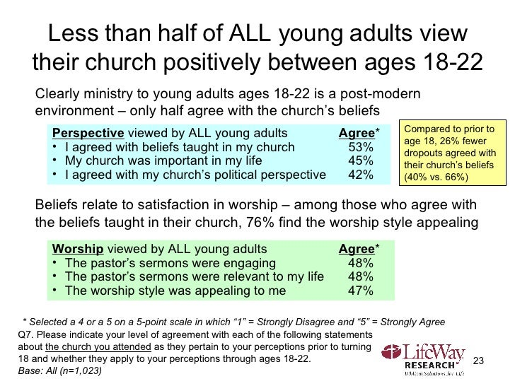 Less than half of ALL young adults view their church positively between ages 18-22 <ul><li>Worship  viewed by ALL young ad...