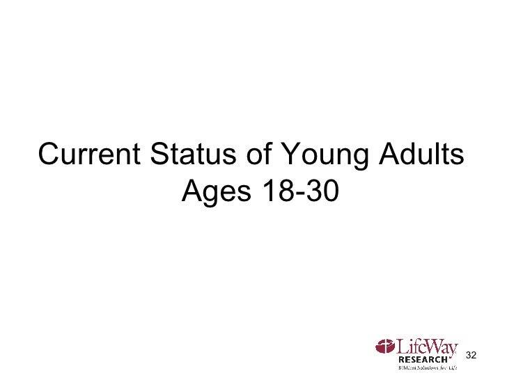 <ul><li>Current Status of Young Adults Ages 18-30 </li></ul>