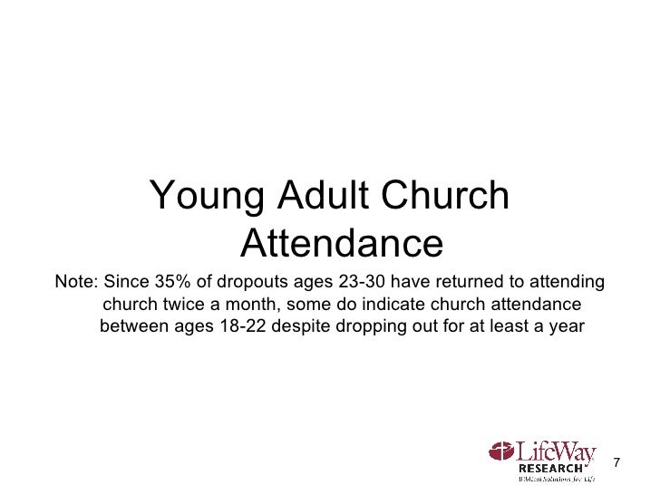 <ul><li>Young Adult Church Attendance </li></ul><ul><li>Note: Since 35% of dropouts ages 23-30 have returned to attending ...