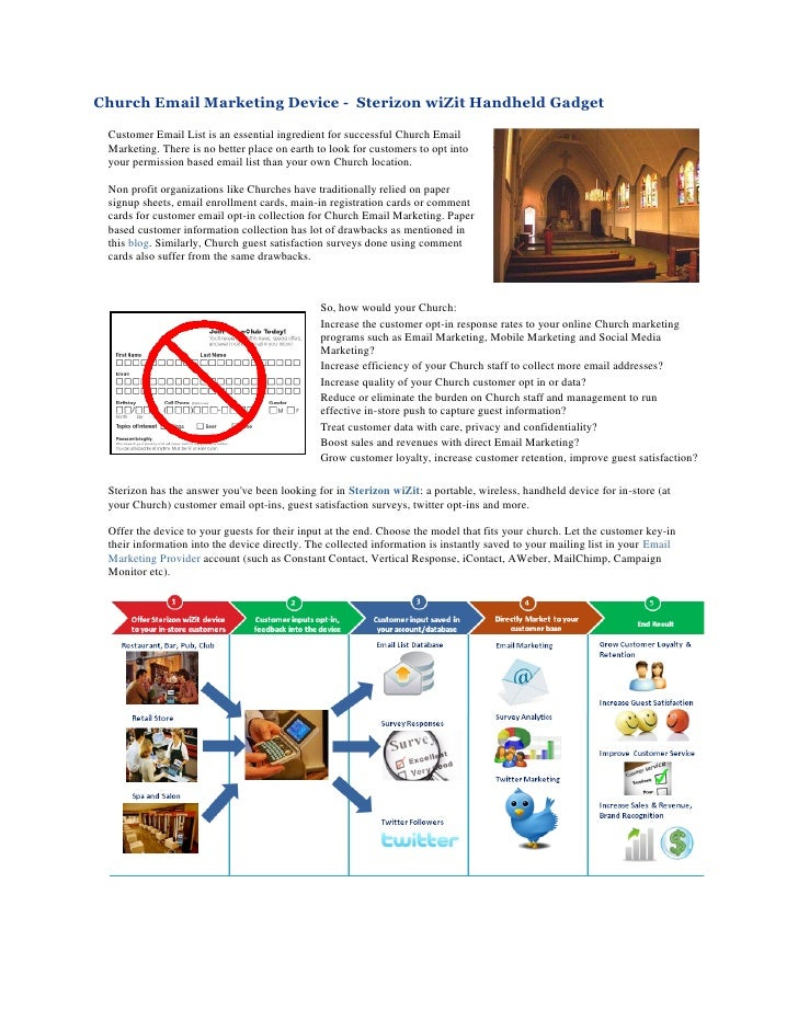 Church Email Marketing Device - Sterizon wiZit Handheld Gadget   Customer Email List is an essential ingredient for succes...