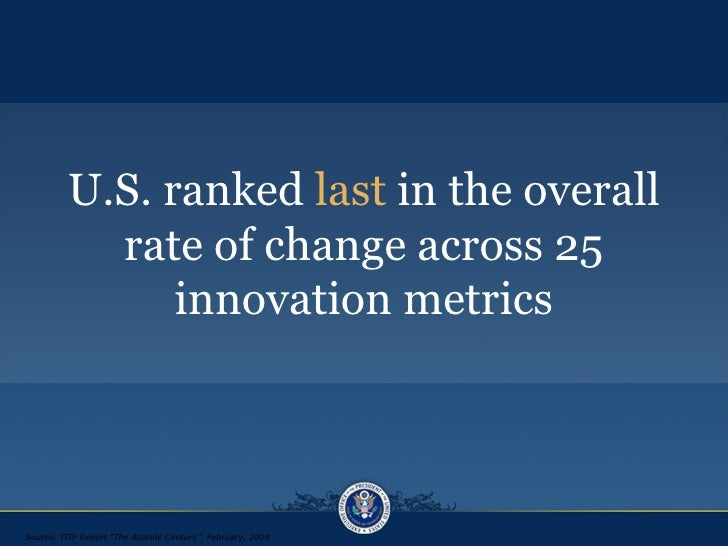 "Source: ITIF Report ""The Atlantic Century"", February, 2009 U.S. ranked  last  in the overall rate of change across 25 inno..."