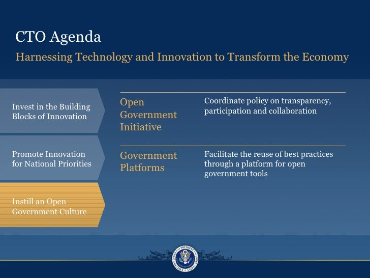 CTO Agenda Harnessing Technology and Innovation to Transform the Economy Invest in the Building Blocks of Innovation Coord...