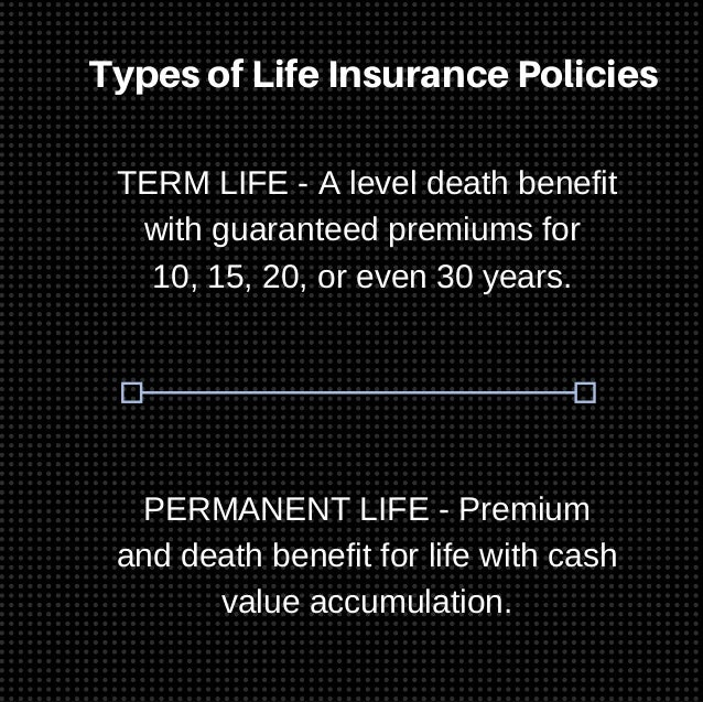 30 Year Term Life Insurance Quote: Protect Your Church With Pastor Key Person Life Insurance