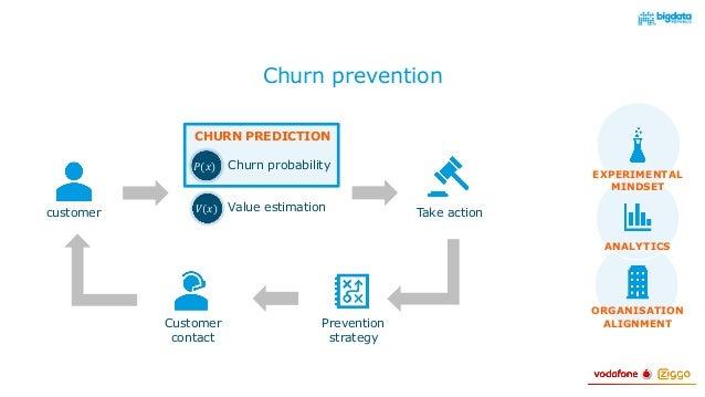 Churn Prediction in Practice
