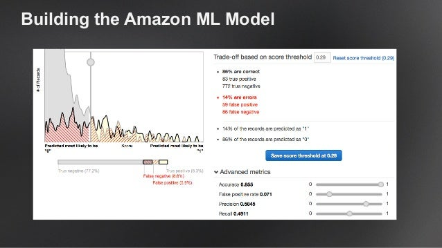 Case study Amazon without website     MyKomms   Changing your