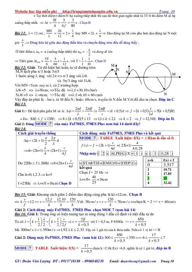 Website học tập miễn phí http://trungtamtainangtre.edu.vn Trang 10 GV: Đoàn Văn Lượng ĐT : 0915718188 - 0906848238 Email: ...