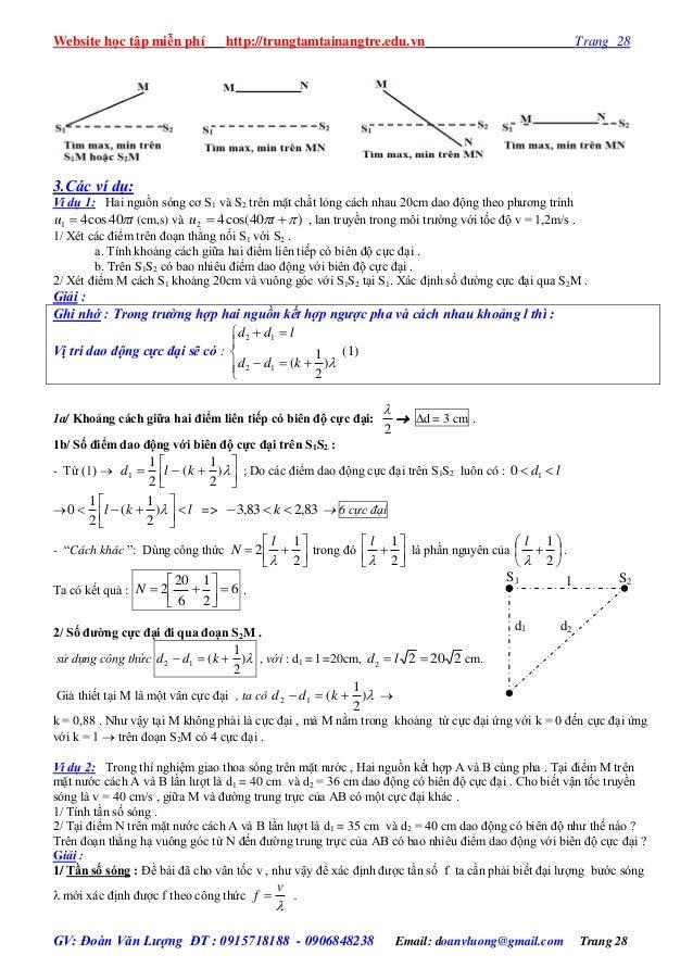 Website học tập miễn phí http://trungtamtainangtre.edu.vn Trang 28 GV: Đoàn Văn Lượng ĐT : 0915718188 - 0906848238 Email: ...