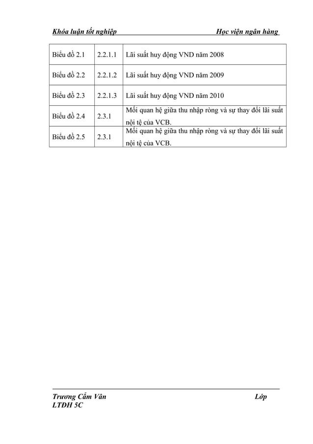 Khóa luận tốt nghiệp Học viện ngân hàng Biểu đồ 2.1 2.2.1.1 Lãi suất huy động VND năm 2008 Biểu đồ 2.2 2.2.1.2 Lãi suất hu...