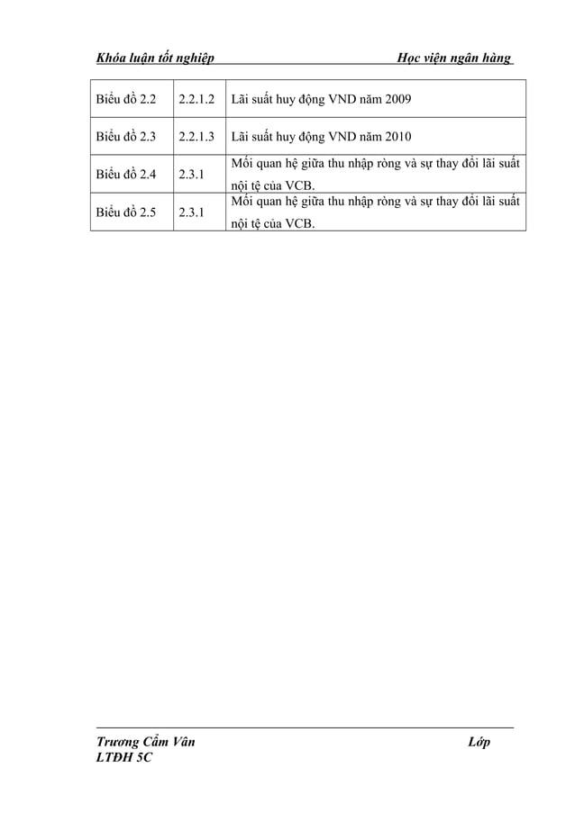Khóa luận tốt nghiệp Học viện ngân hàng Biểu đồ 2.2 2.2.1.2 Lãi suất huy động VND năm 2009 Biểu đồ 2.3 2.2.1.3 Lãi suất hu...