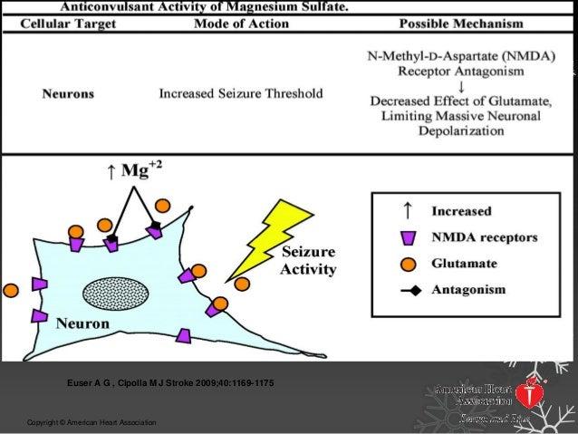 Theo dõi: PXGX, nhịp thở > 16 l/ph, nƣớc tiểu > 100ml/ 4 giờ. Đo nồng độ Mg huyết thanh mỗi 4-12 giờ. Chỉnh liều duy trì đ...