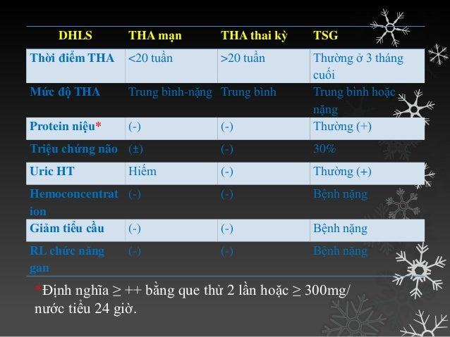 *Định nghĩa ≥ ++ bằng que thử 2 lần hoặc ≥ 300mg/ nƣớc tiểu 24 giờ. DHLS THA mạn THA thai kỳ TSG Thời điểm THA <20 tuần >2...