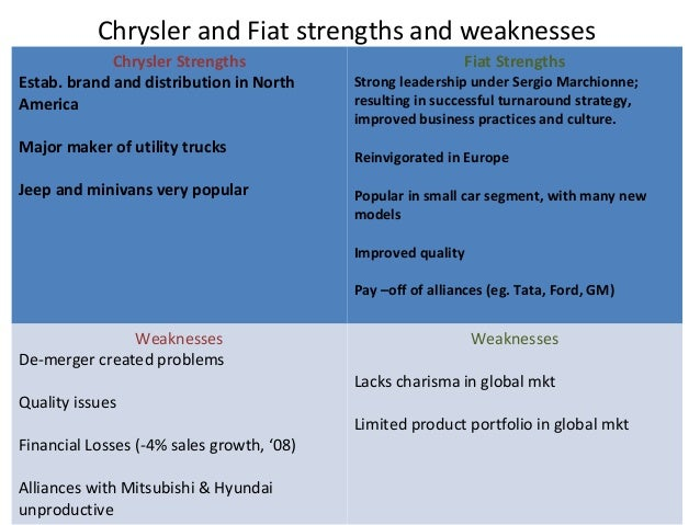chrysler wsj bn fiat self technology is bmw led and joins or car tech articles joining a driving alliance
