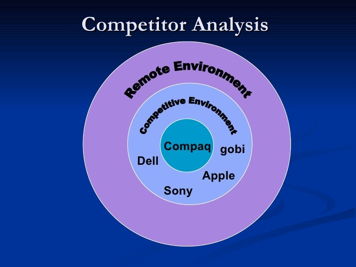Competitor Analysis Compaq Competitive Environment Remote Environment Apple Sony Dell gobi