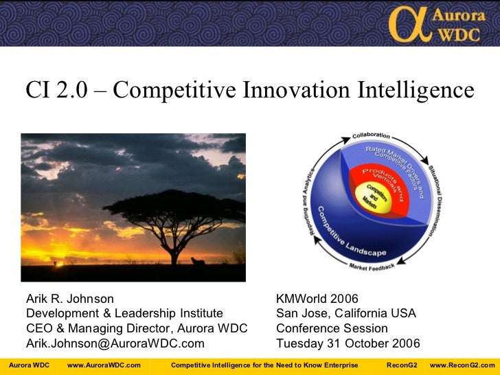 CI 2.0 – Competitive Innovation Intelligence Arik R. Johnson KMWorld 2006 Development & Leadership Institute San Jose, Cal...