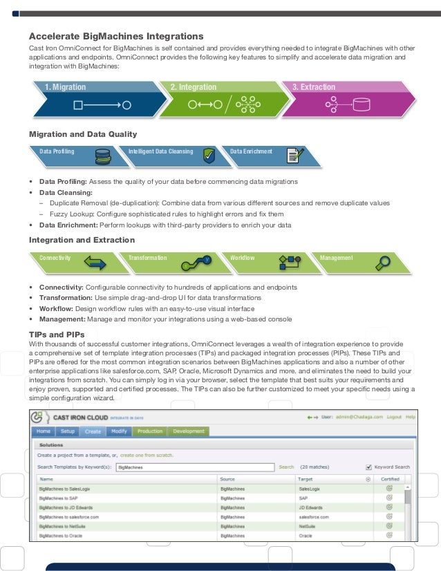 Accelerate BigMachines IntegrationsCast Iron OmniConnect for BigMachines is self contained and provides everything needed ...