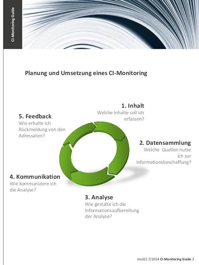 CI-Monitoring Guide Slide 3