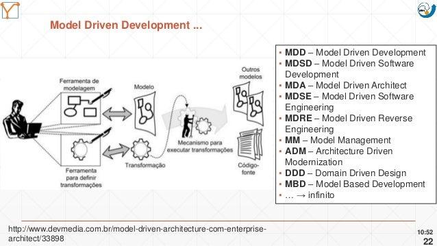 Mission Simulation Lab HICEE Mission Simulation Lab HICEE Model Driven Development ... 10:52 22 ▪ MDD – Model Driven Devel...