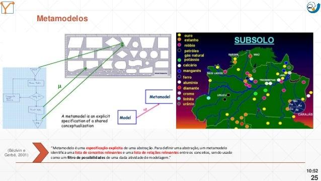 "Mission Simulation Lab HICEE Mission Simulation Lab HICEE Metamodelos 10:52 25 ""Metamodelo é uma especificação explicita d..."