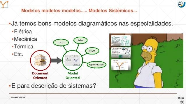 Mission Simulation Lab HICEE Mission Simulation Lab HICEE Modelos modelos modelos..... Modelos Sistêmicos... ▪Já temos bon...