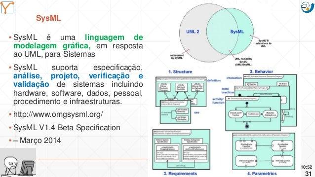 Mission Simulation Lab HICEE Mission Simulation Lab HICEE SysML 10:52 31 ▪ SysML é uma linguagem de modelagem gráfica, em ...