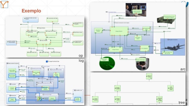 Mission Simulation Lab HICEE Mission Simulation Lab HICEE Exemplo 10:52 33 op arc log tree