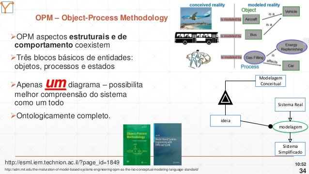Mission Simulation Lab HICEE Mission Simulation Lab HICEE OPM – Object-Process Methodology 10:52 34 ➢OPM aspectos estrutur...