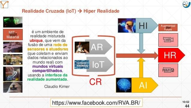 Mission Simulation Lab HICEE Mission Simulation Lab HICEE Realidade Cruzada (IoT)  Hiper Realidade 10:52 44 CR AI HI AR I...