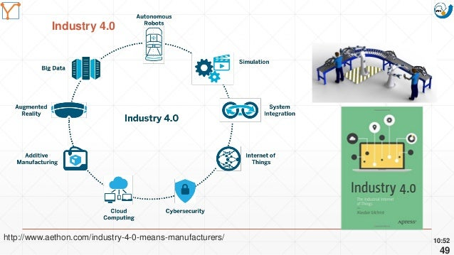 Mission Simulation Lab HICEE Mission Simulation Lab HICEE Industry 4.0 10:52 49 http://www.aethon.com/industry-4-0-means-m...